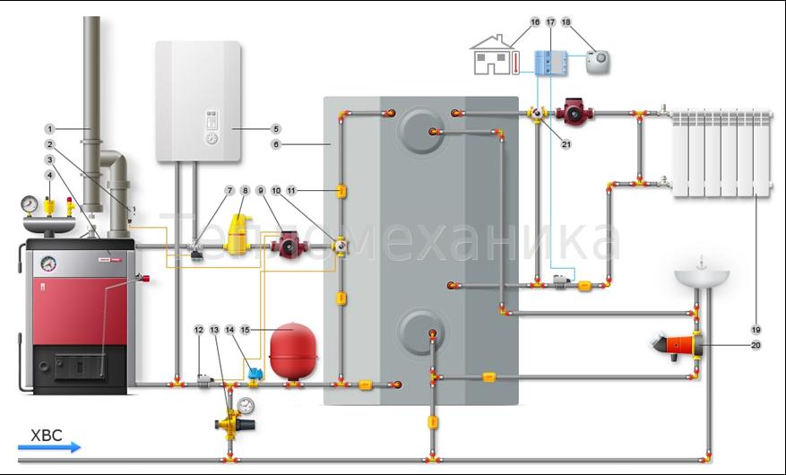 Схема подключения газового котла в паре с электрическим