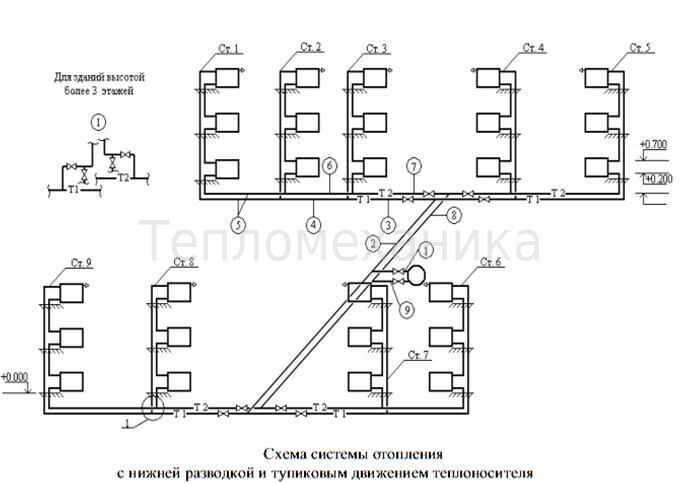Схема включения аварийной сигнализации шевроле нива