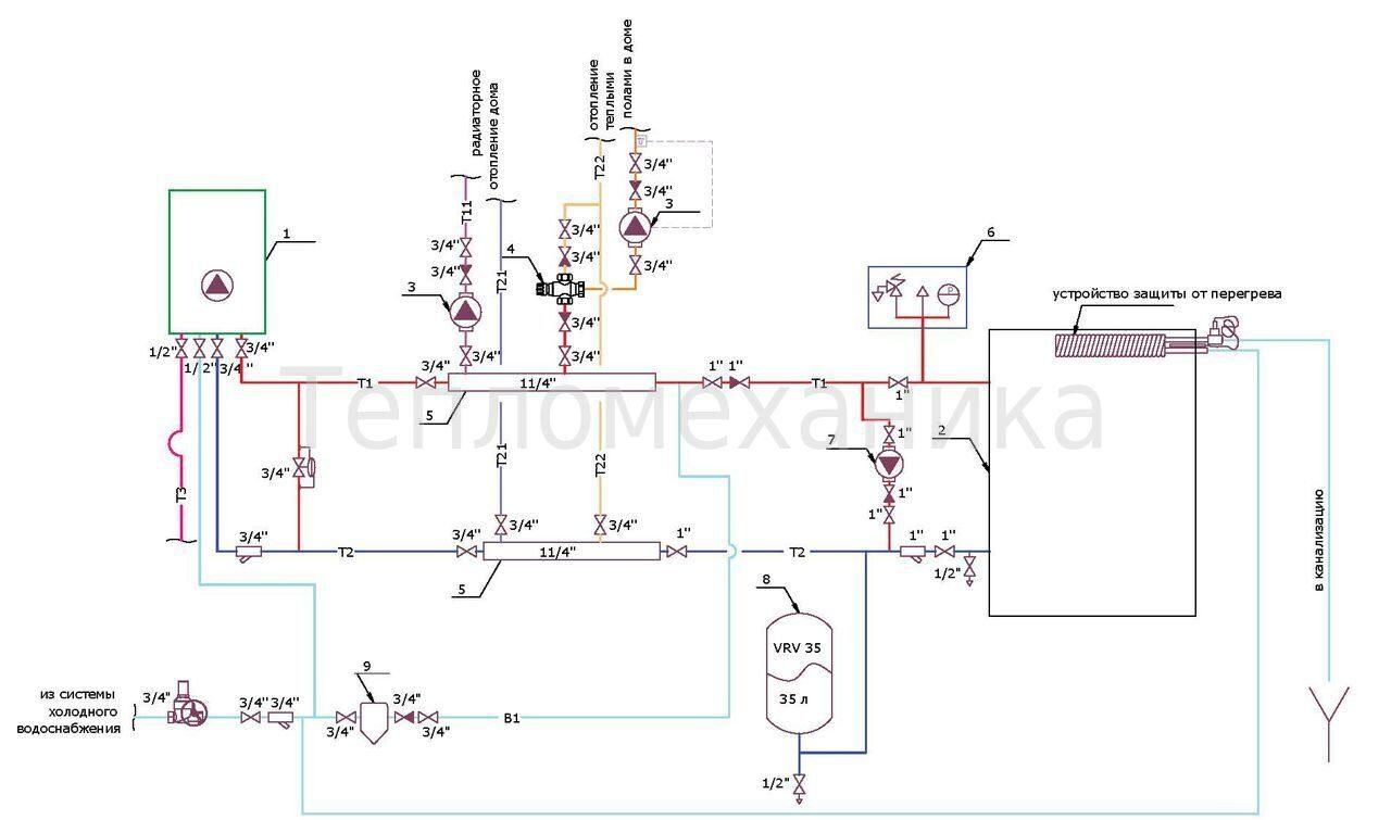 Схема газового котла двухконтурного фото 776